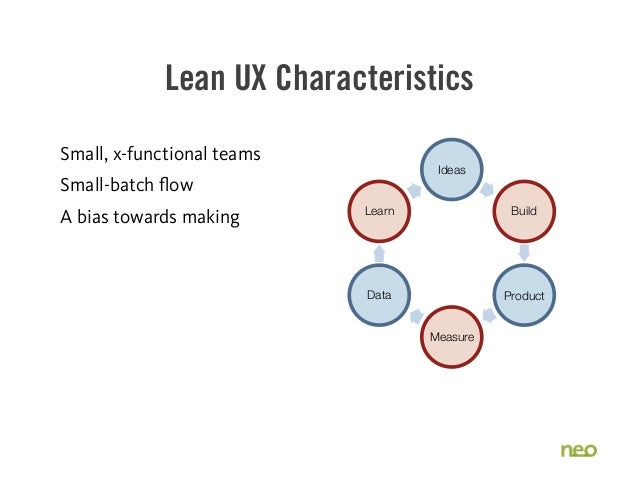 Lean UX Characteristics Small, x-functional teams Small-batch flow A bias towards making Ideas Build Product Measure Data ...