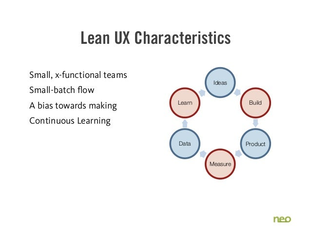 Lean UX Characteristics Small, x-functional teams Small-batch flow A bias towards making Continuous Learning Ideas Build P...