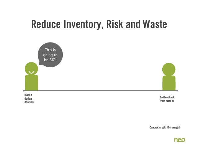 Reduce Inventory, Risk and Waste This is going to be BIG! Make a design decision Get feedback from market Concept credit: ...