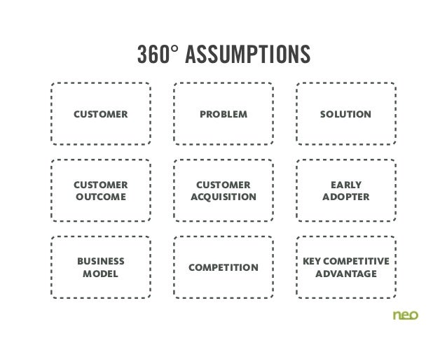 CUSTOMER PROBLEM SOLUTION BUSINESS MODEL COMPETITION KEY COMPETITIVE ADVANTAGE CUSTOMER OUTCOME CUSTOMER ACQUISITION EARLY...