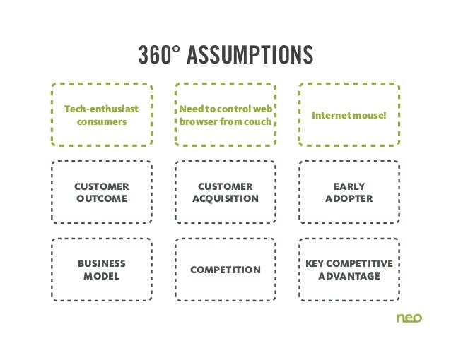 BUSINESS MODEL COMPETITION KEY COMPETITIVE ADVANTAGE CUSTOMER OUTCOME CUSTOMER ACQUISITION EARLY ADOPTER 360° ASSUMPTIONS ...