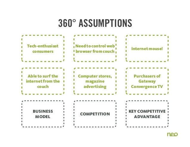 BUSINESS MODEL COMPETITION KEY COMPETITIVE ADVANTAGE 360° ASSUMPTIONS Tech-enthusiast consumers Need to control web browse...