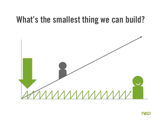 What's the smallest thing we can build? 35