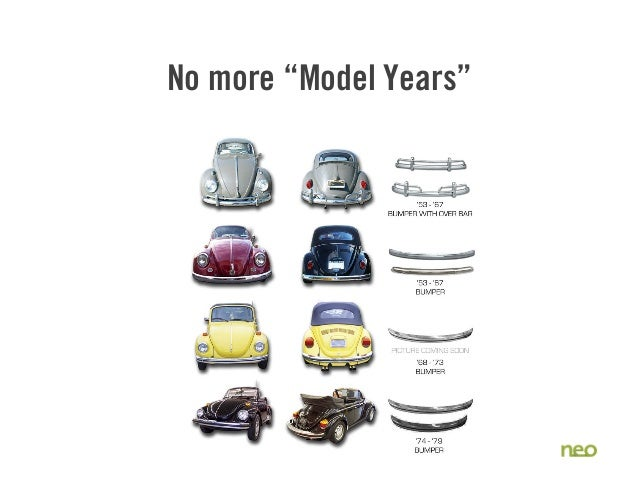 """No more """"Model Years"""" 6"""