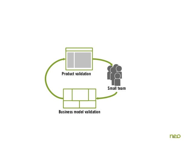 56 Business model validation Product validation Small team Culture / Infrastructure to support continuous learning Stakeho...