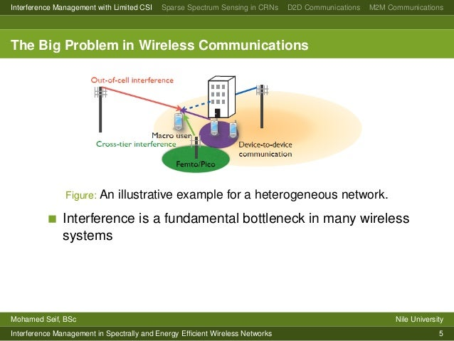 smude bsc nt 1 wireless Bsc (it) course syllabus - check out bsc (it) basics of data communication   unit-1 :introduction to data communication: introduction, objectives, data   cable fiber optic cable, wireless transmission radio waves microwaves infrared, .