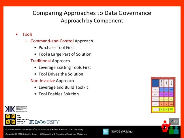 comparing approaches to data governance