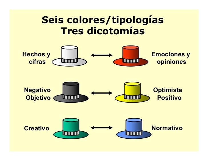 26. El sombrero ... 98c2084b610