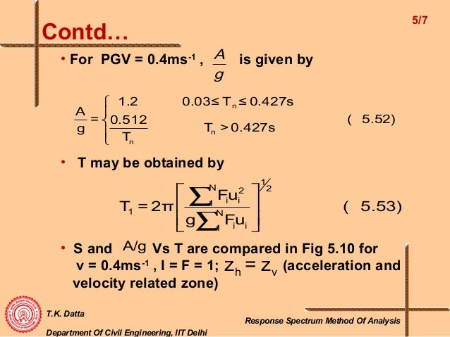 analysis iii Structural analysis iii chapter 4 – qualitative analysis 3 dr c caprani 41 introduction 411 background the ability to 'see' and interpret structural.