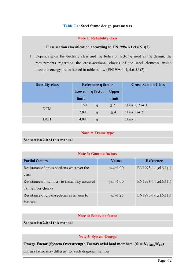 Etabs manual seismic design of steel buildings according for Table 7 1 design parameters