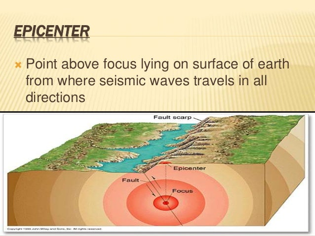 seismic engineering and disaster management Department of civil engineering, sebelas maret university keywords: reconstruction retrofitting earthquake iran disaster management 1 introduction the islamic republic of iran is situated in south-west asia and covers an area of 1,648,000 square kilometres located in the active alpine-himalayan seismic belt that.