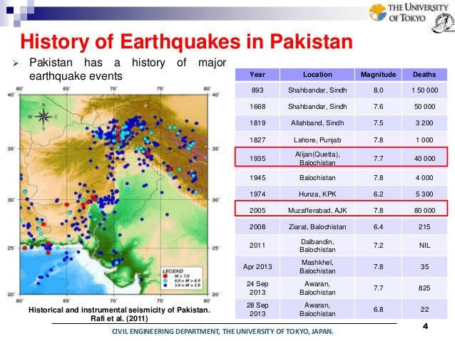 geographic major and minor faults of pakistan If you are the parent or legal guardian of a minor who creates  end users, and end use for further information on geographic and  with all faults and.