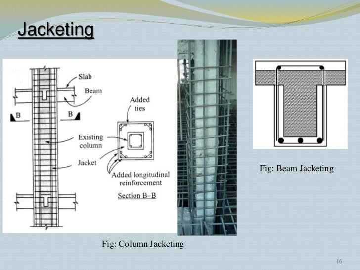 strengthening of rcc columns with frpc Fig3: forces acted in a confined concrete column fig4: reinforced concrete column confined with continuous frps strengthening of rcc column under pure compression the compression strength of reinforced concrete column can be increased through confinement of the column.
