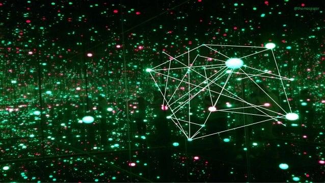 Headstart Morgenseminar: Working as a Network Slide 3