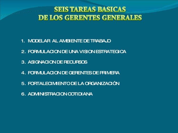 1. MODELAR AL AMBIENTE DE TRABAJO  2. FORMULACION DE UNA VISION ESTRATEGICA  3. ASIGNACION DE RECURSOS  4. FORMULACION DE ...