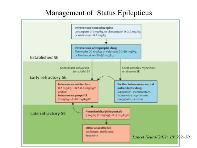 epilepsy in pregnancy nice guidelines