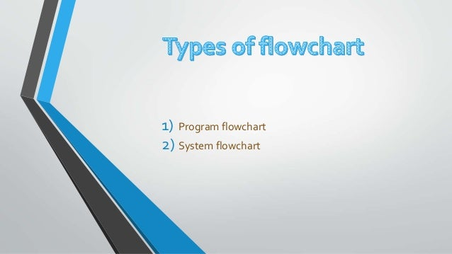 Ppt On Flow Chart By Harshid Panchal With Help Of Sejal Mam Git