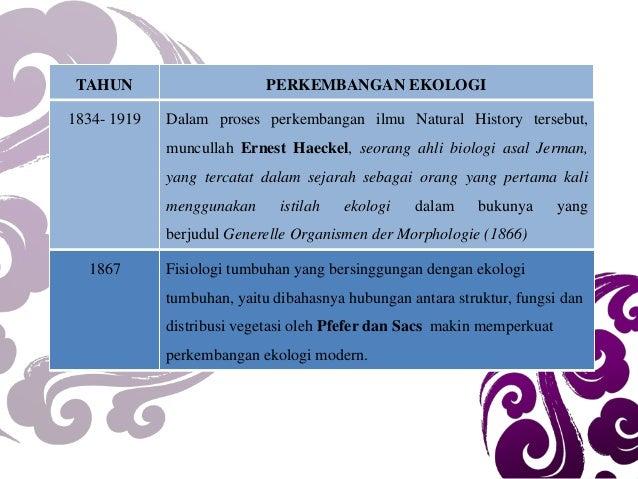 Asal Ekologi Sejarah Ekologi