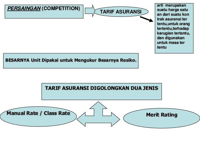 Definition of arrangement