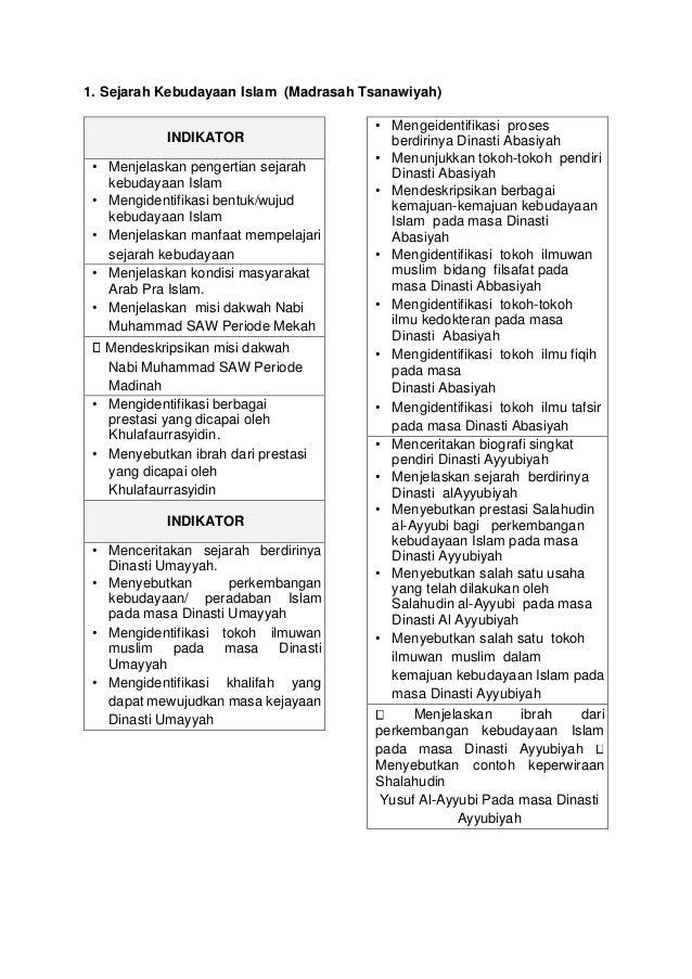 1. Sejarah Kebudayaan Islam (Madrasah Tsanawiyah) INDIKATOR • Menjelaskan pengertian sejarah kebudayaan Islam • Mengidenti...