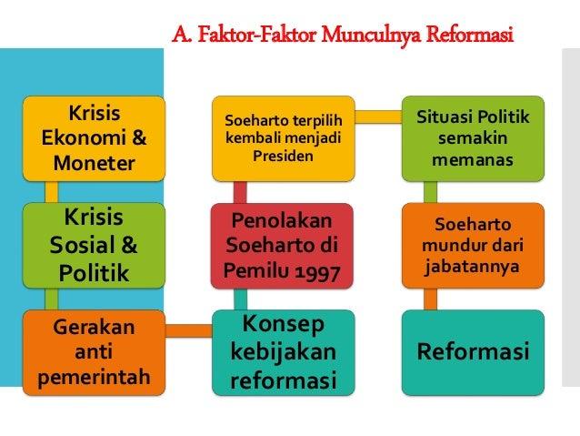 A. Faktor-Faktor MunculnyaReformasi Krisis Ekonomi & Moneter Krisis Sosial & Politik Gerakan anti pemerintah Konsep kebija...