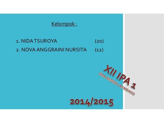 Kelompok : 1. NIDATSUROYA (20) 2. NOVA ANGGRAINI NURSITA (12)