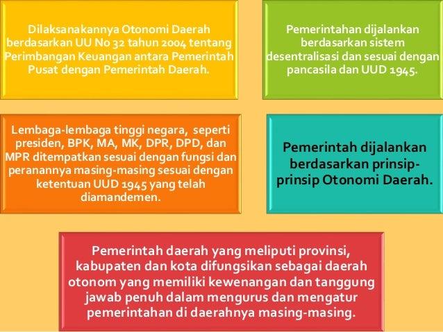 KOMISI PEMBERA NTAS KORUPSI (KPK)  Komisi Pemberantasan Korupsi/KPK => komisi di Indonesia yang dibentuk pada tahun 2003 ...