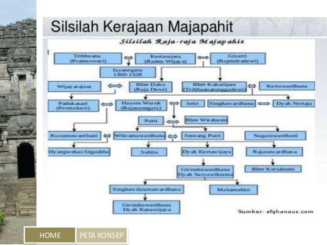 Peta Sejarah Kerajaan Hindu Budha Dan Islam Di Indonesia Orion Gambar