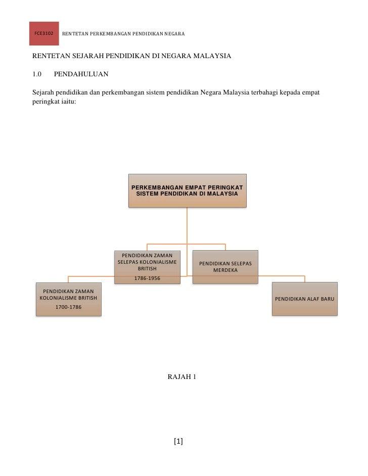 FCE3102     RENTETAN PERKEMBANGAN PENDIDIKAN NEGARARENTETAN SEJARAH PENDIDIKAN DI NEGARA MALAYSIA1.0       PENDAHULUANSeja...