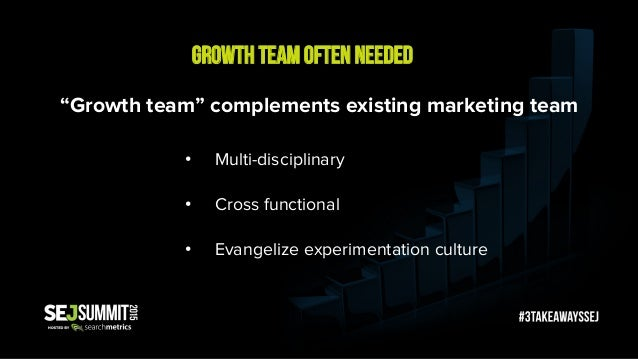 Growth Hacking: Marketing that Moves the Bottom Line