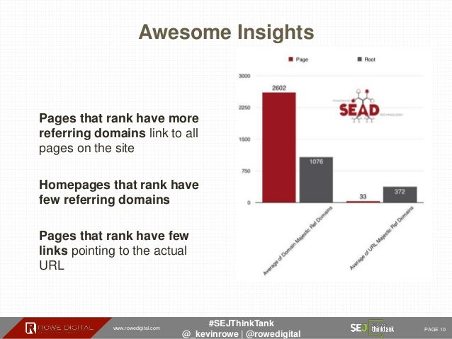 www.rowedigital.com PAGE 10 #SEJThinkTank @_kevinrowe   @rowedigital Awesome Insights Pages that rank have more referring ...