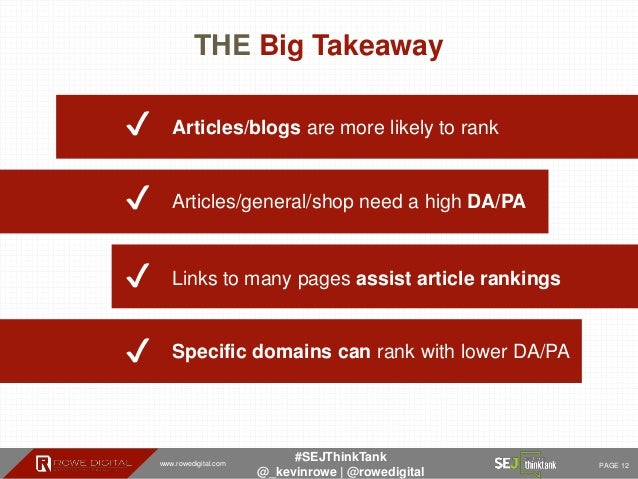 www.rowedigital.com PAGE 12 #SEJThinkTank @_kevinrowe   @rowedigital ✔ Articles/blogs are more likely to rank Articles/gen...