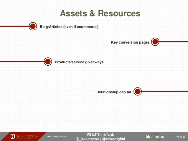 www.rowedigital.com PAGE 20 #SEJThinkTank @_kevinrowe   @rowedigital Assets & Resources Blog/Articles (even if ecommerce) ...