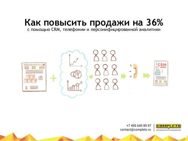 Как повысить продажи на 36% с помощью CRM, телефонии и персонифицированной аналитики