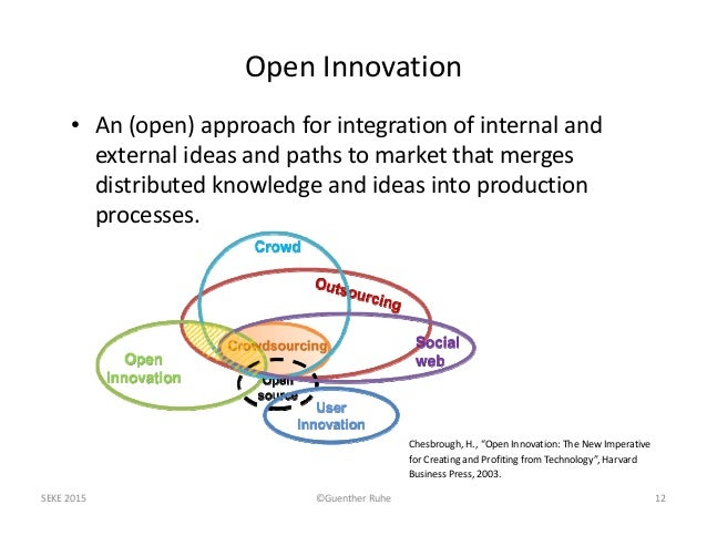 Open Product Innovation