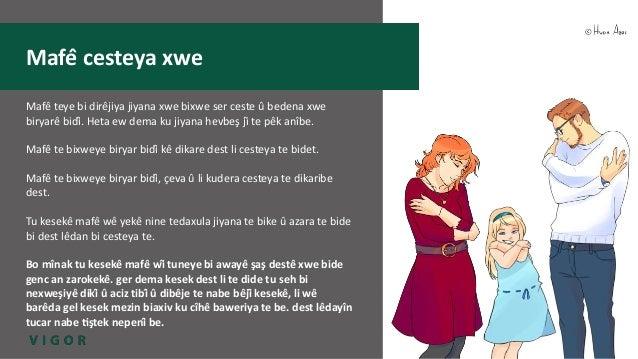 VIGOR-hanke / project: Seksuaalioikeudet kurdi kurmandzi / Sexual rights Kurdish Kurmanji Slide 3