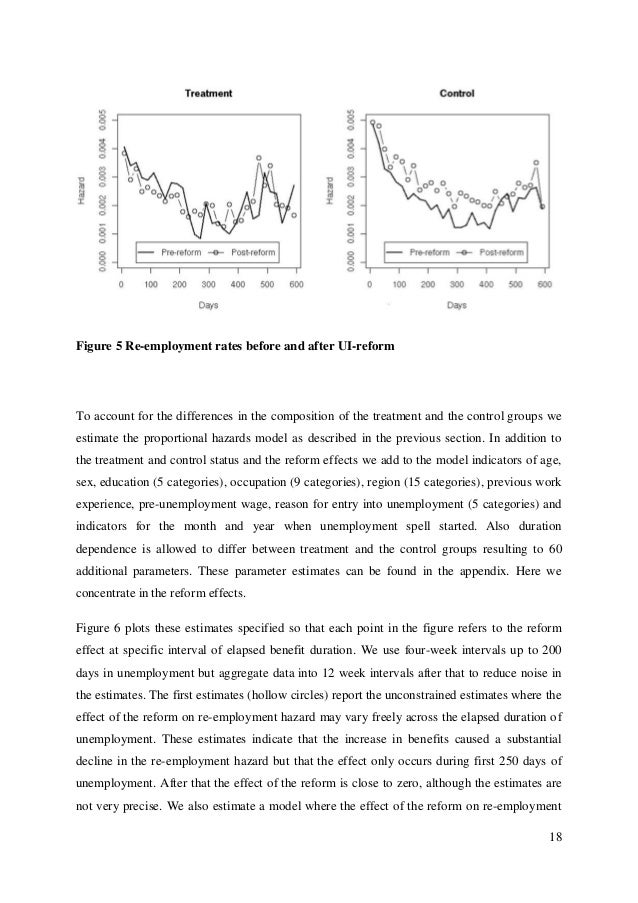 effect unemployment Unemployment benefits and unemployment in the great recession: the role of macro effects marcus hagedorn, fatih karahan, iourii manovskii, and kurt mitman.