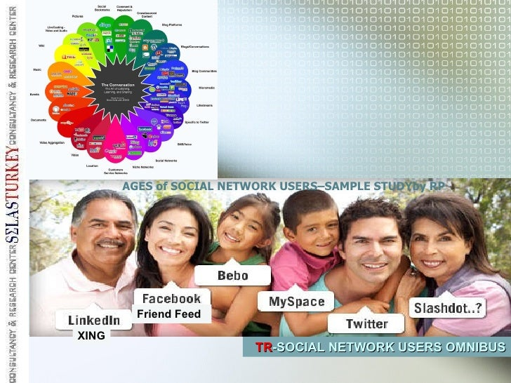 TR -SOCIAL NETWORK USERS OMNIBUS AGES of SOCIAL NETWORK USERS–SAMPLE STUDYby RP XING Friend Feed