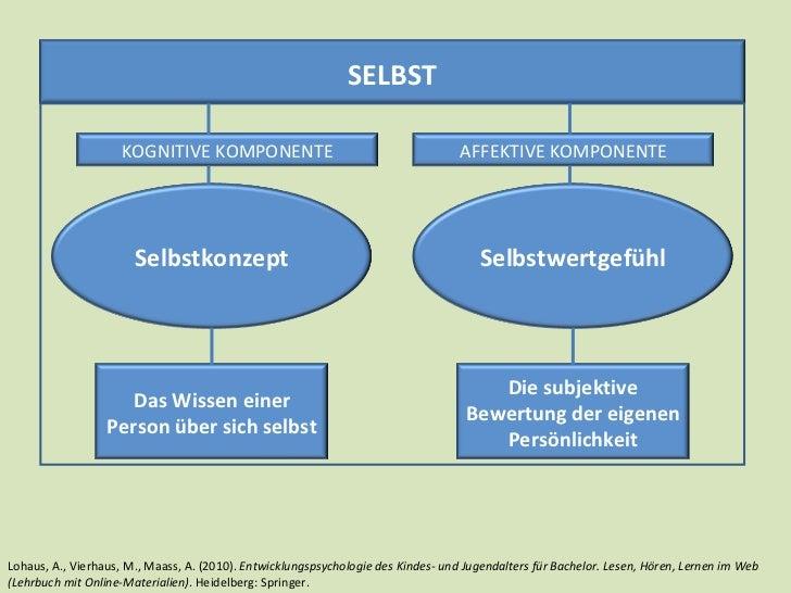 Theorien in der, entwicklungspsychologie (german)