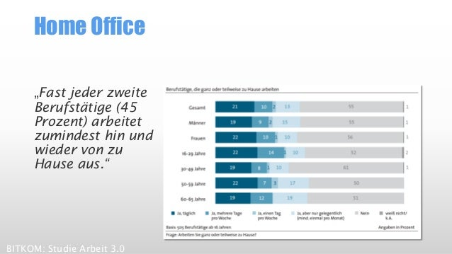 """Home Office """"Fast jeder zweite Berufstätige (45 Prozent) arbeitet zumindest hin und wieder von zu Hause aus."""" BITKOM: Stud..."""