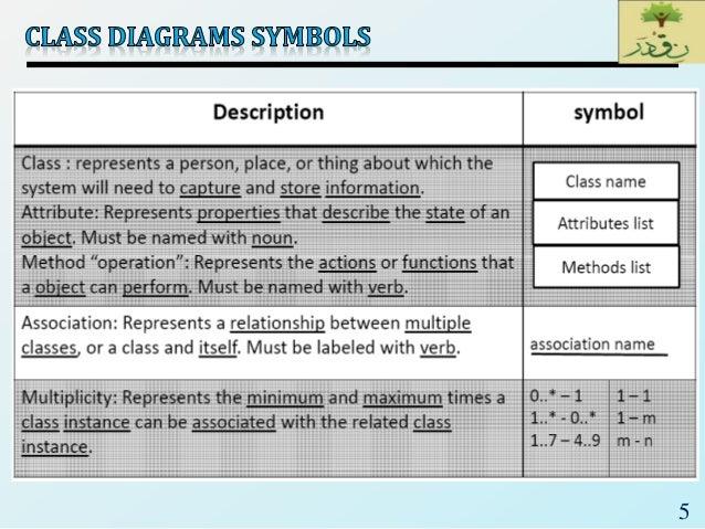 Selec 07uml class diagram 5 6 ccuart Images