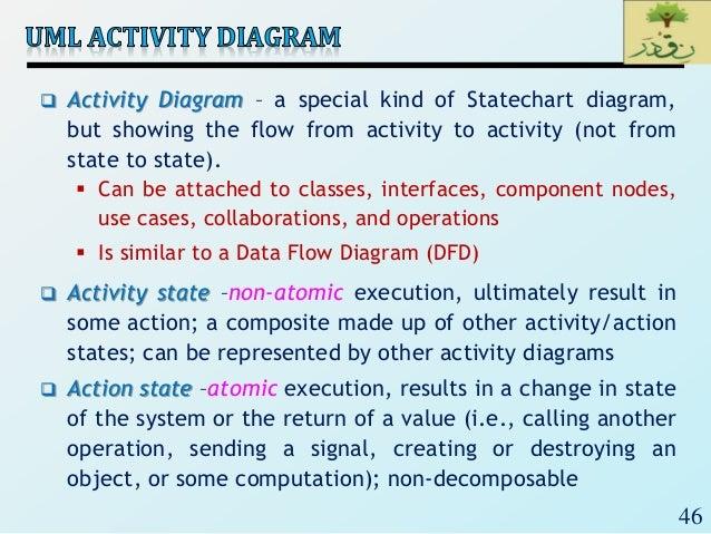 Selec 09 uml behaviour diagrams 45 46 46 activity diagram ccuart Image collections
