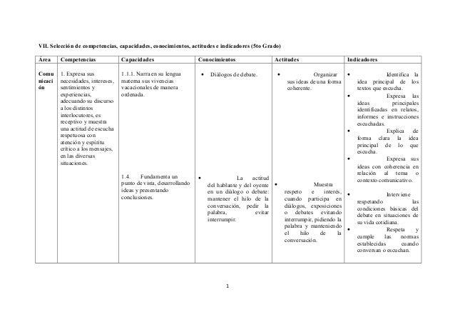 VII. Selección de competencias, capacidades, conocimientos, actitudes e indicadores (5to Grado)Área     Competencias      ...
