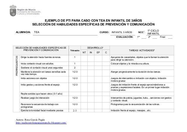 EJEMPLO DE PTI PARA CASO CON TEA EN INFANTIL DE 3AÑOS SELECCIÓN DE HABILIDADES ESPECÍFICAS DE PREVENCIÓN Y COMUNICACIÓN AL...