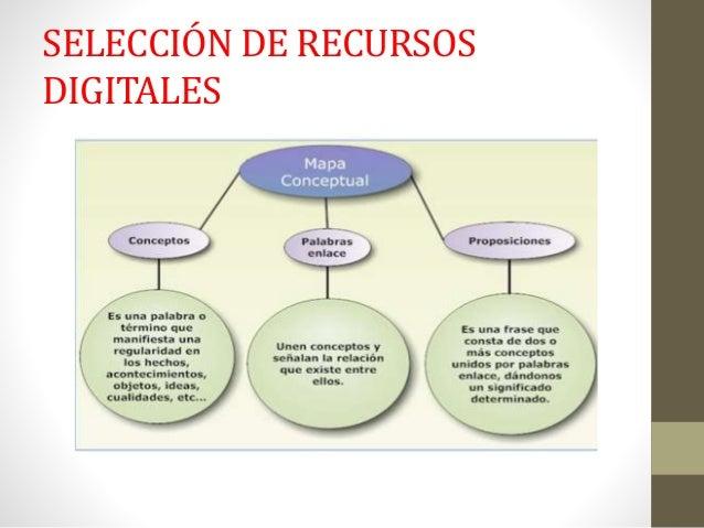 selecci u00f3n de recursos digitales  mapas conceptuales