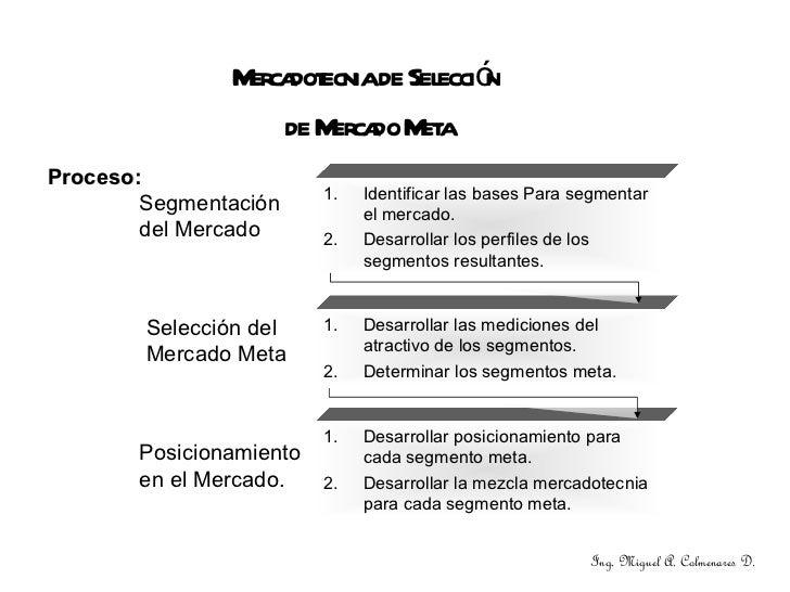 plan de rendimiento para un ancianato pdf