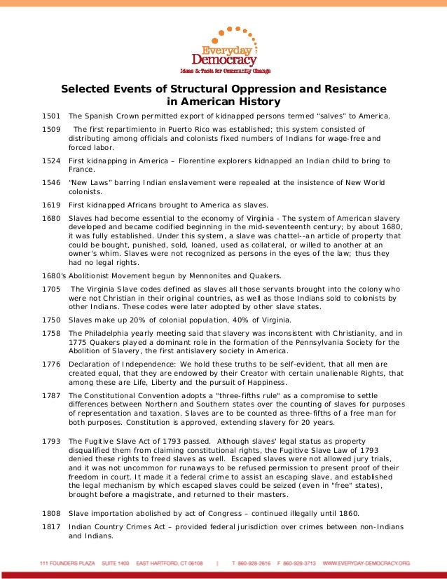 Selected Events of Structural Oppression and Resistance in American History 1501 The Spanish Crown permitted export of kid...