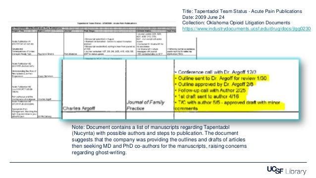 Title: Tapentadol Team Status - Acute Pain Publications Date: 2009 June 24 Collection: Oklahoma Opioid Litigation Document...