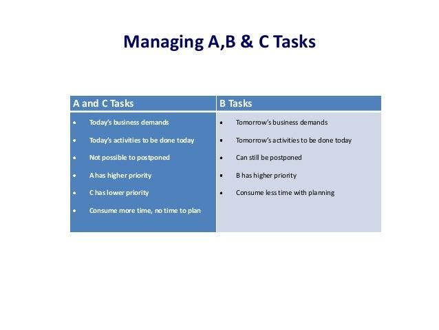 Managing A,B & C TasksA and C Tasks                            B Tasks   Today's business demands                 Tomorrow...