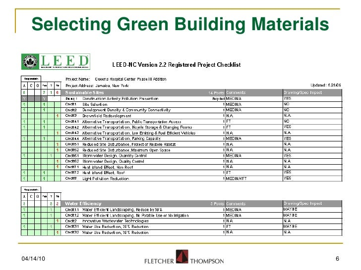 Selecting green building materials for Green building features checklist